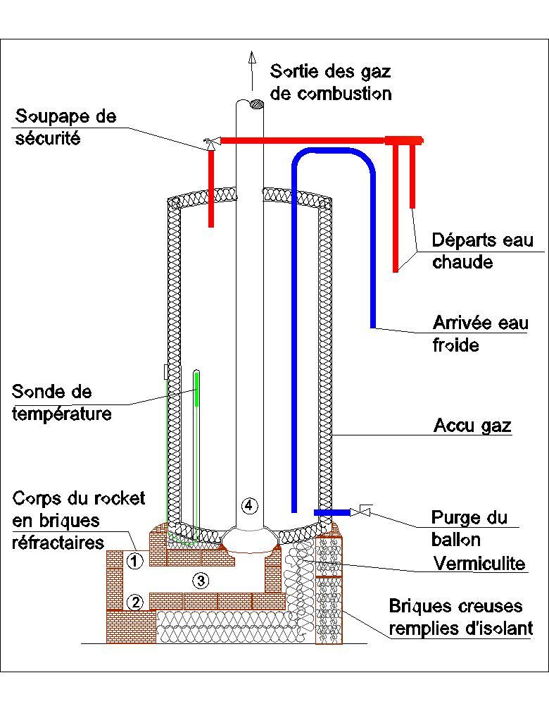 schema_rocket-2.jpg